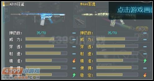 生死狙击AD16狂鲨和M4A4军魂武器对比
