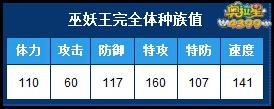 4399奥拉星巫妖王完全体种族值