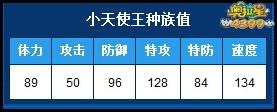 4399奥拉星小天使王种族值