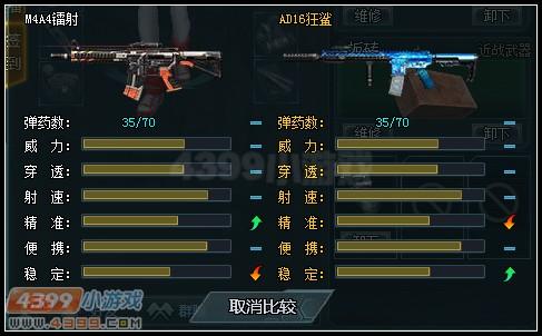 生死狙击M4A4镭射与AD16狂鲨武器对比