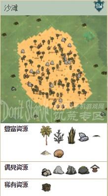 饥荒海难DLC各个地形和可得资源汇总
