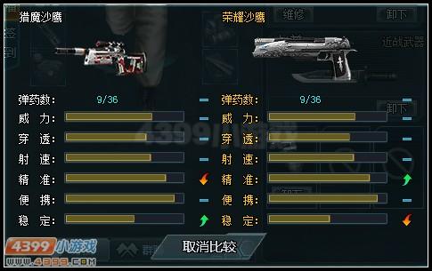 生死狙击猎魔沙鹰与荣耀沙鹰的对比