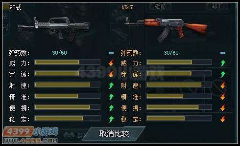 生死狙击95式与AK-47的对比图