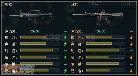 生死狙击95式与AR15的对比图