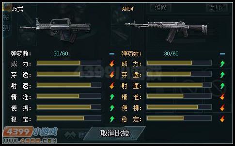 生死狙击95式与AN94的对比图