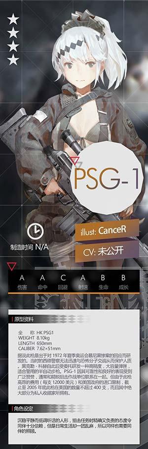 少女前线夏活新枪PSG-1