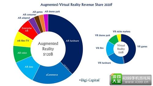全球虚拟现实与增强现实中国峰会