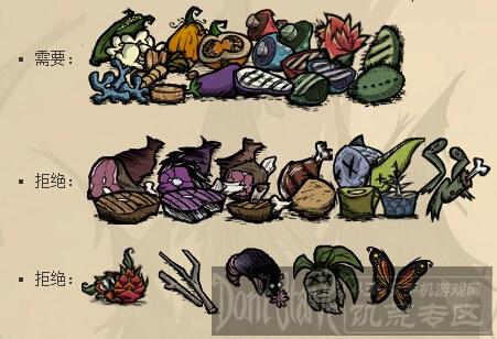 饥荒手机版蔬菜杂烩