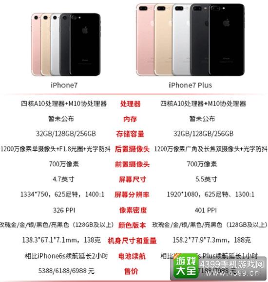 iPhone7和iPhone7Plus区别