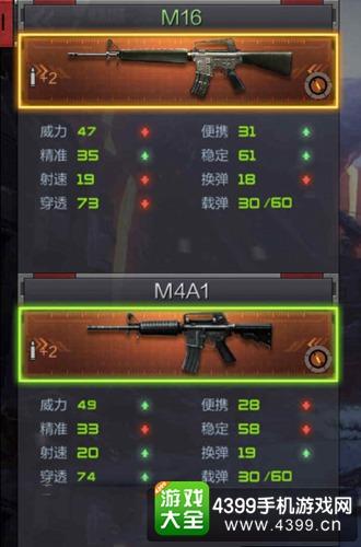CF手游M16怎么样