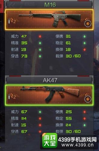 CF手游M16枪械解析