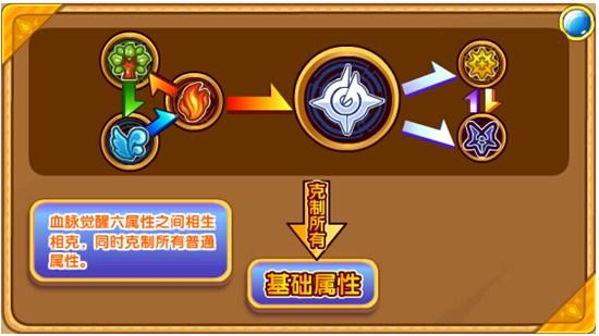 奥奇传说圣剑光明王解析
