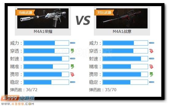 生死狙击M4A1荣耀和M4A1战意比