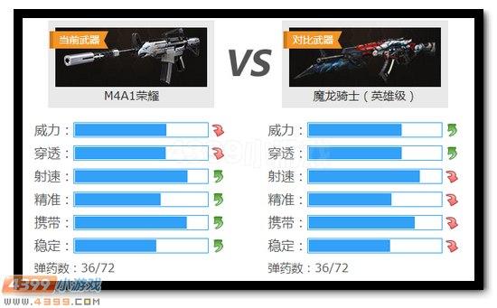 生死狙击M4A1荣耀和魔龙骑士对比