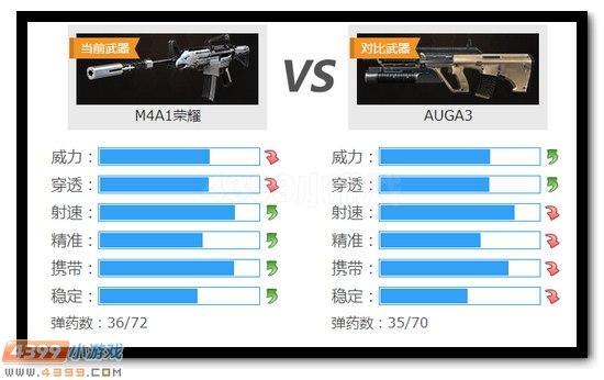 生死狙击M4A1荣耀和AUGA3对比