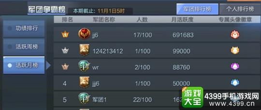 坦克射击军团