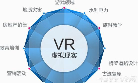 VR技术应用