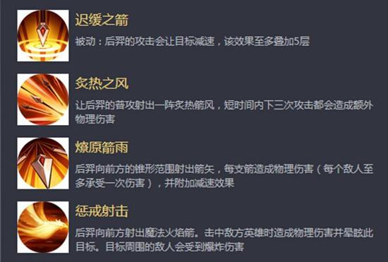 王者荣耀艾琳视频