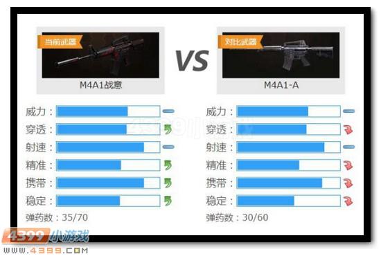 生死狙击M4A1战意解析评测