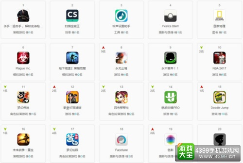 App Store付费榜