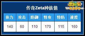 奥拉星传奇Zeta种族值