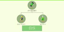 球球大作战绿水晶能量泵有什么用 怎么合成获取