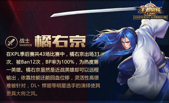橘右京赵云无解!王者荣耀职业联赛季后赛英雄盘点
