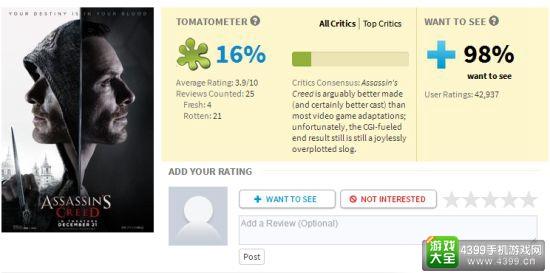 《刺客信条》电影获差评 平均得分仅37分