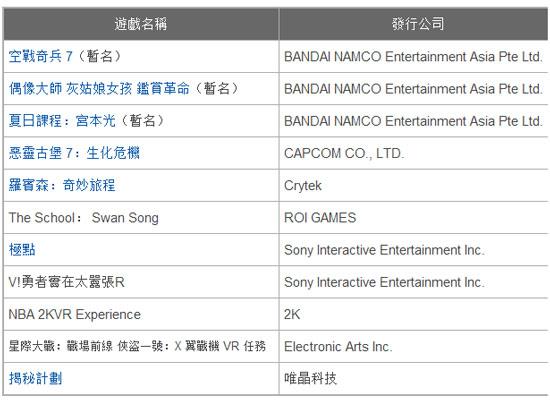 台北展PSVR游戏