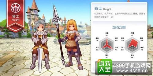 仙境传说ro手游骑士进阶攻略——骑士加点