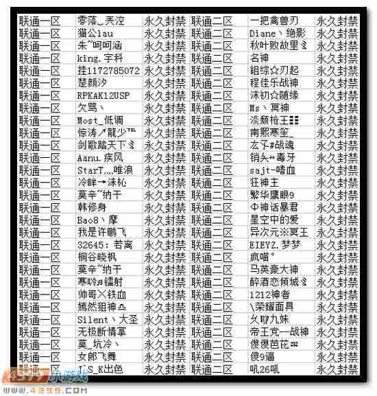 4399生死狙击3月6~3月12日永久封禁名单