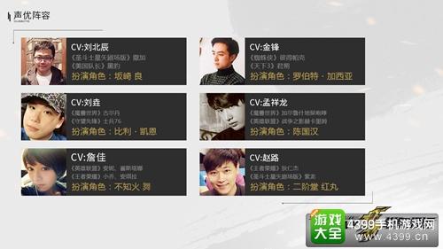 图6:中文版主要声优一览