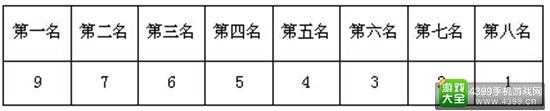2017首届四川省电子竞技联赛开赛公告