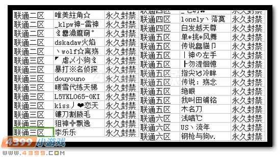 4399生死狙击4月10~4月16日外挂永久封禁名单