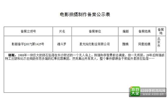 《魂斗罗》将拍国产电影 广电总局备案已通过