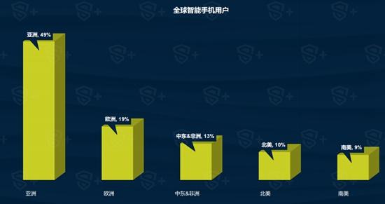 2017年Q1中国移动游戏行业报告10
