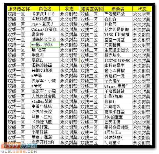 4399生死狙击4月24~4月30日永久封禁名单