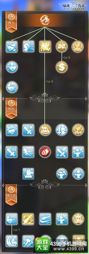 仙境传说ro手游EP1.0中篇今日上线 商人系职业强袭回归!