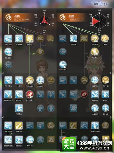 仙境传说ro手游EP1.0中篇5.9上线 商人系职业强袭回归!