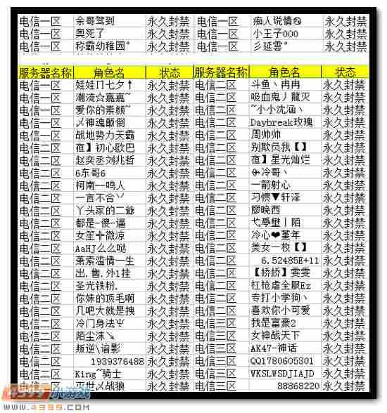 4399生死狙击5月1~5月7日永久封禁名单