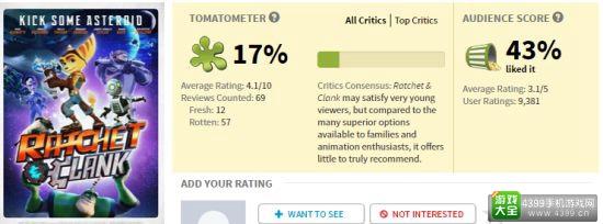 《银河守卫队》是嘛玩意儿? 瑞奇与叮当电影5月27日国内上映
