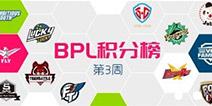 《球球大作战》BPL春季赛各战队积分排名情况