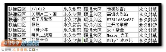 4399生死狙击5月8~5月14日永久封禁名单