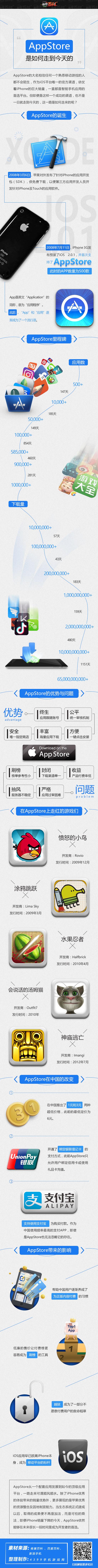 游戏百科:来看看AppStore是如何走到今天的