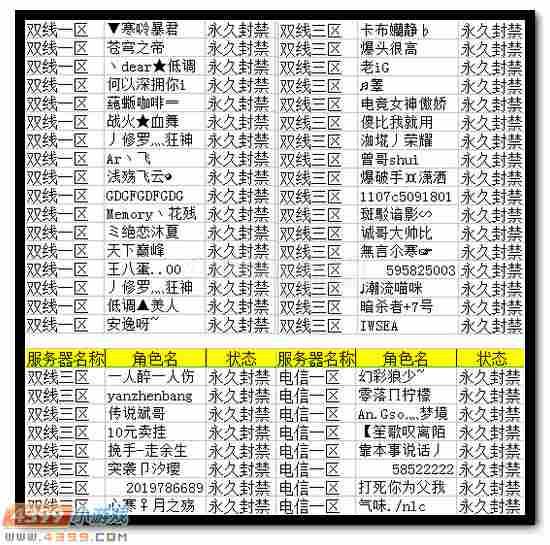 4399生死狙击6月5日~6月11日永久封禁名单