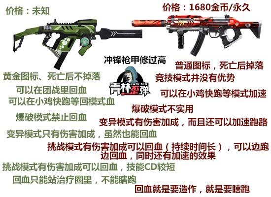 生死狙击青林歪弹(tán)第十期 KRISS圣手这把武器有啥子特点?