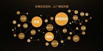 """腾讯GAD发布""""晨星计划"""" 首批150位专家加盟扶持中小游戏团队"""