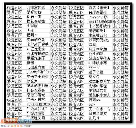 4399生死狙击6月19日~6月25日永久封禁名单