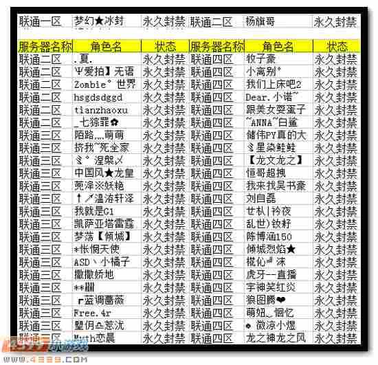 4399生死狙击6月26日~7月2日永久封禁名单
