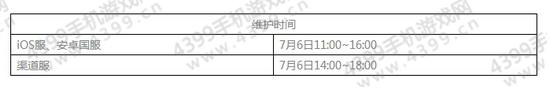 《崩坏3》7月6日停服维护通知 1.6版本「盛夏重逢」即将上线